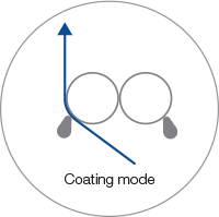 TWIN-Sizer-Rod-Coating-mode-Combination